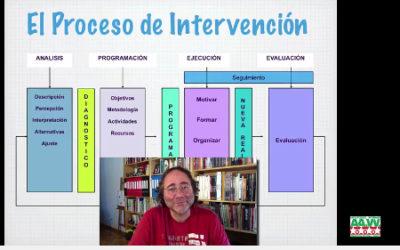 La Escuela Vecinal abre por vacaciones con un taller sobre objetivos