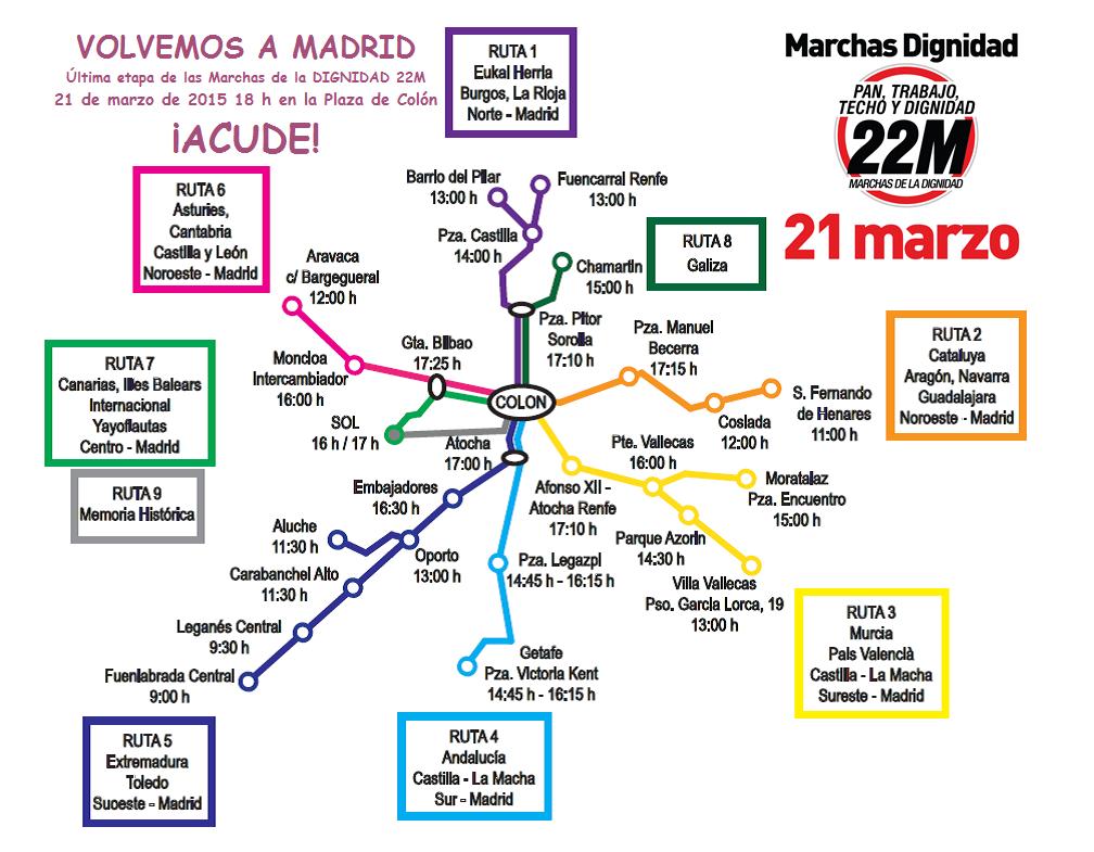 Madrid recibe a las Marchas por la Dignidad