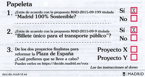 Vota Sí Madrid 100% sostenible
