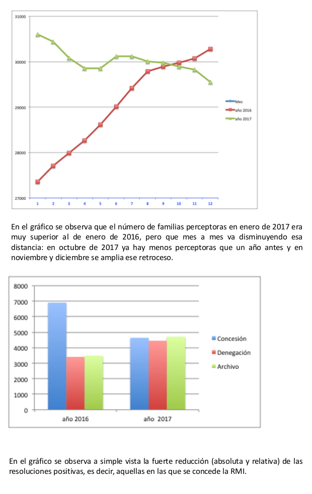 Gráficos RMI 2017