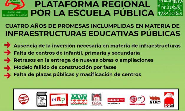 La comunidad educativa madrileña suspende la gestión del Gobierno regional en materia de infraestructuras educativas públicas